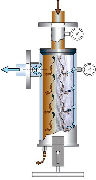Sistemi di filtrazione statici a quarzite idrocicloni a for Idrociclone per sabbia usato