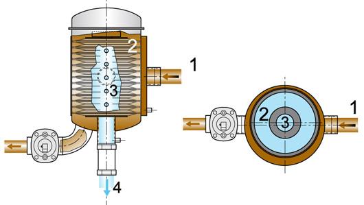Filtro tangenziale funzionamento pompa depressione for Deumidificatore funzionamento